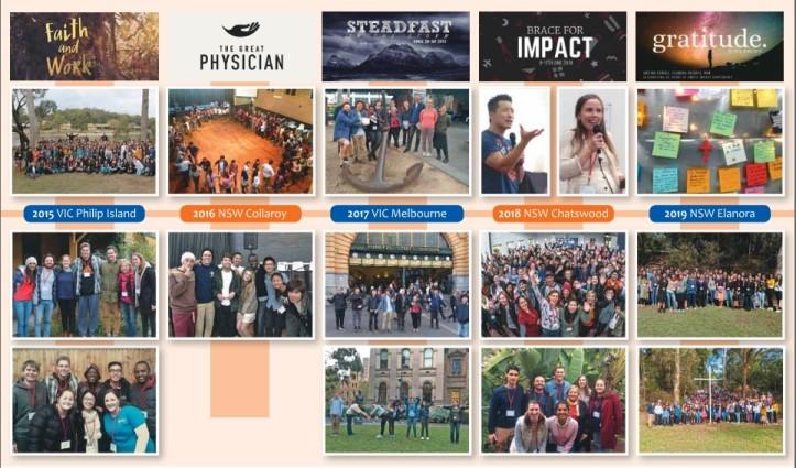 impact-20yr-timeline-last